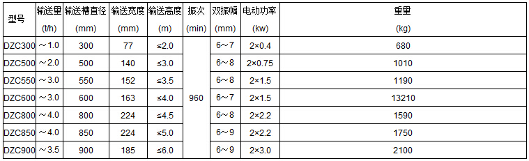 DZC垂直振動提升機技術參數